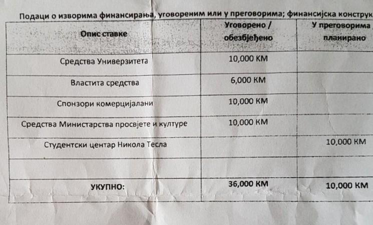 НОВИ ШОК: Студенти плаћају испите, Универзитет и Студентски центар плаћају журке (ФОТО)